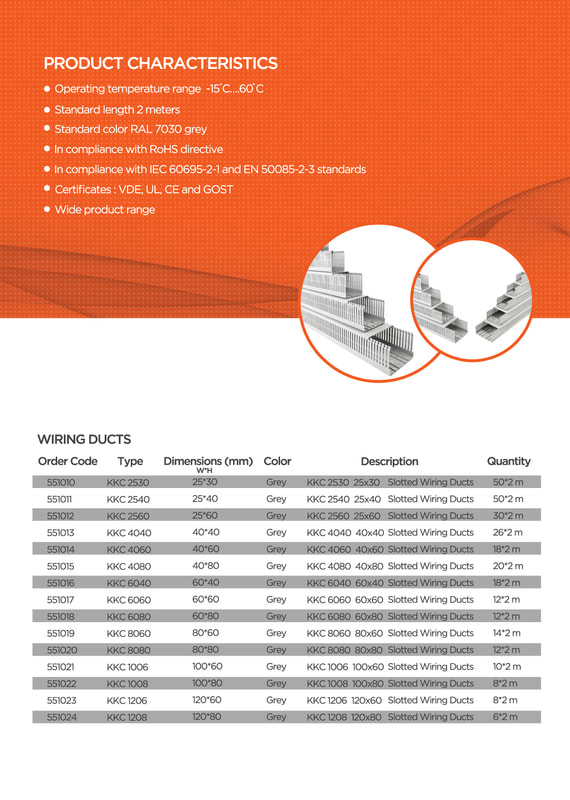 Klemsan Trunking Size Chart in UAE
